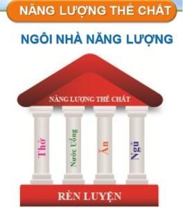 thanh phan NLTC